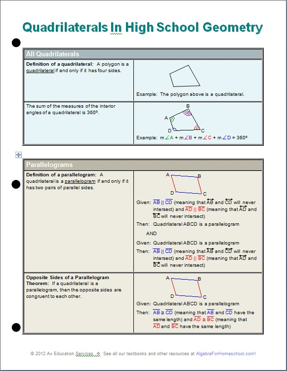 Quadrilaterals in High School Geometry